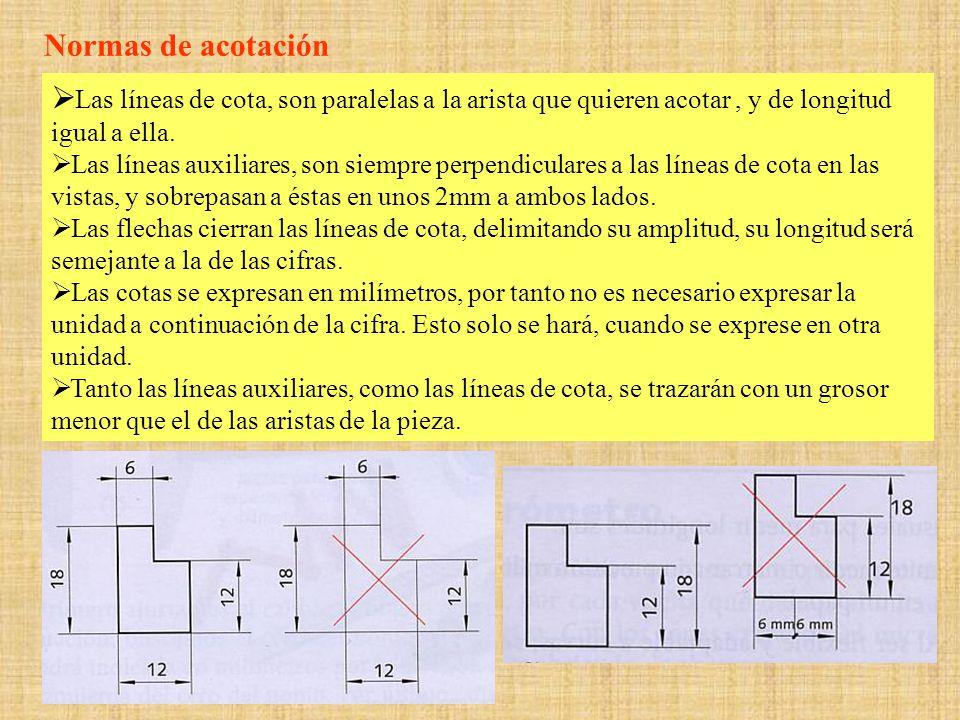 Normas de acotación Las líneas de cota, son paralelas a la arista que quieren acotar , y de longitud igual a ella.