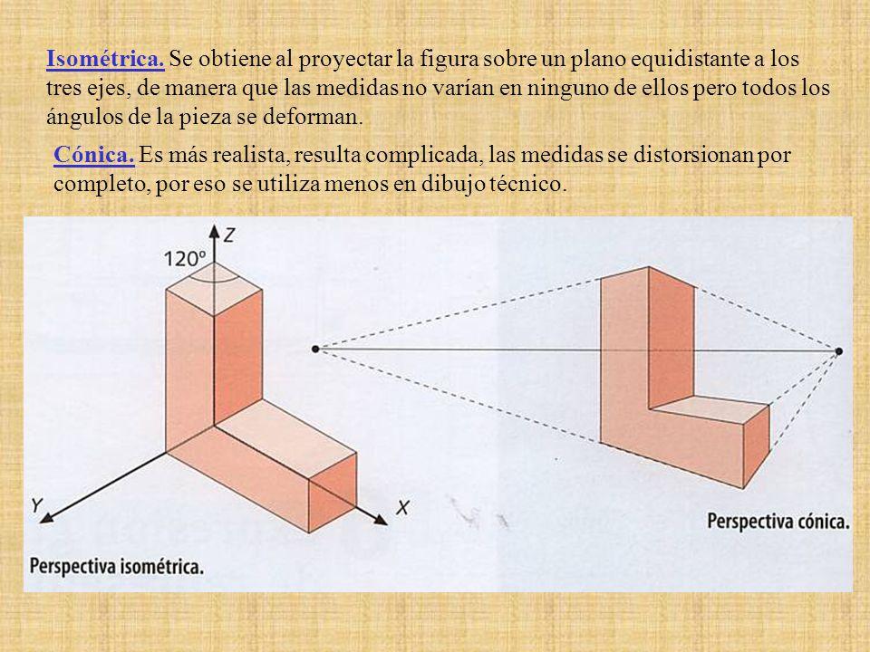 Isométrica. Se obtiene al proyectar la figura sobre un plano equidistante a los tres ejes, de manera que las medidas no varían en ninguno de ellos pero todos los ángulos de la pieza se deforman.