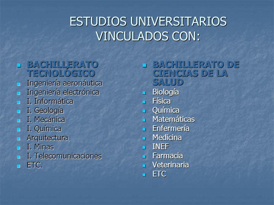 ESTUDIOS UNIVERSITARIOS VINCULADOS CON: