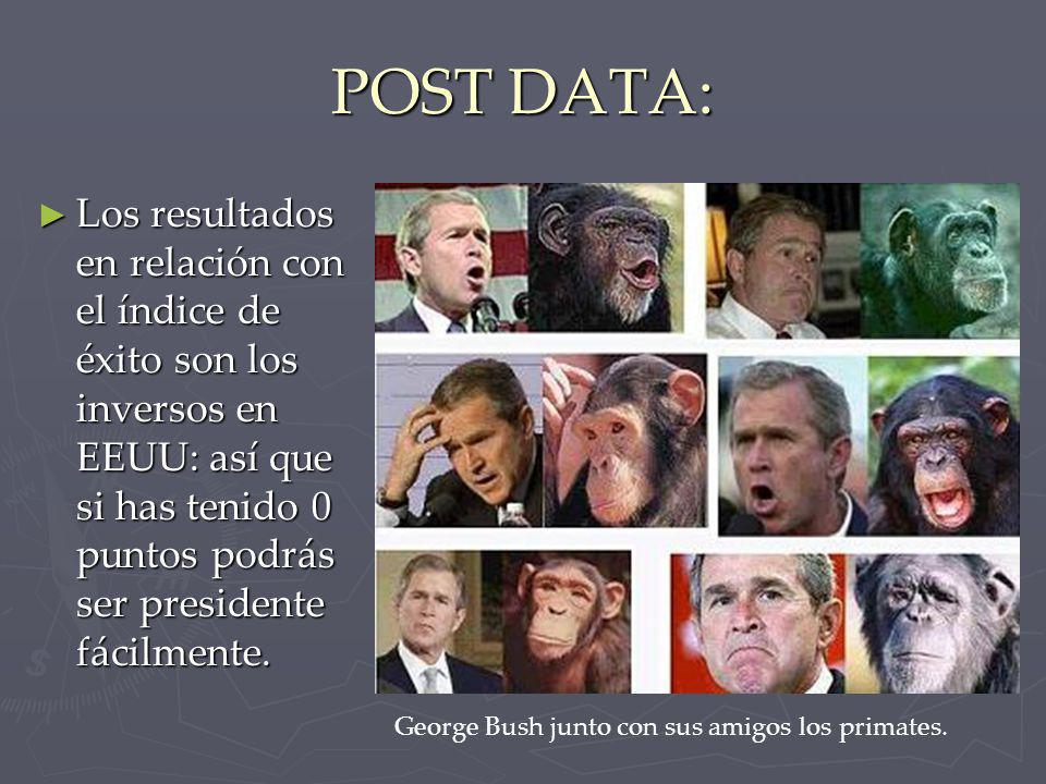 POST DATA: