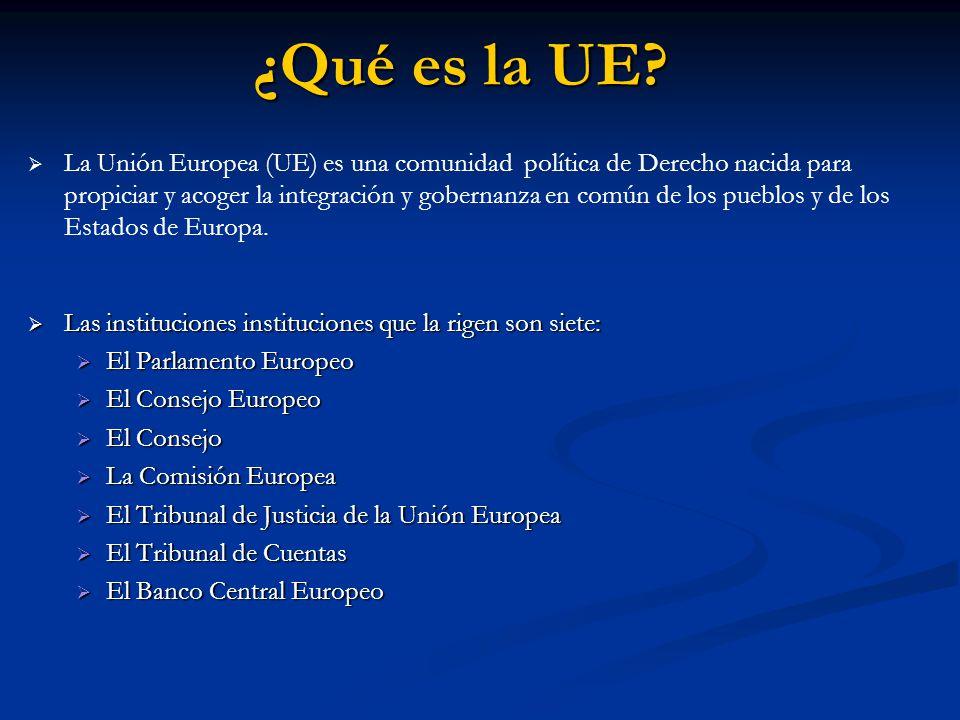 ¿Qué es la UE