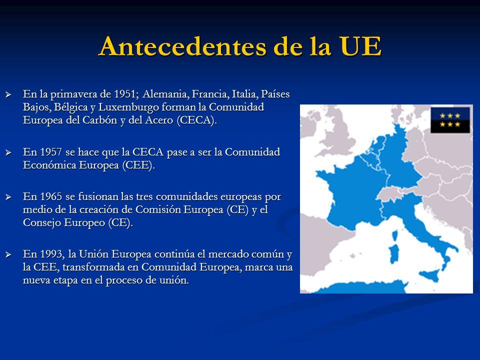 Antecedentes de la UE