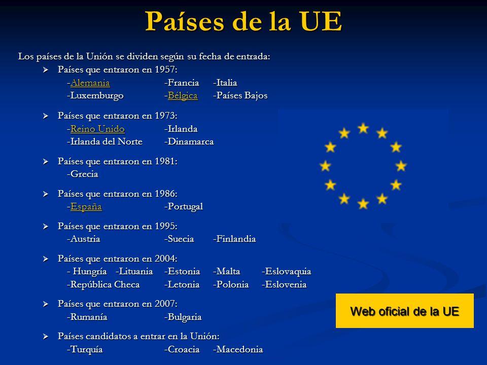 Países de la UE Web oficial de la UE