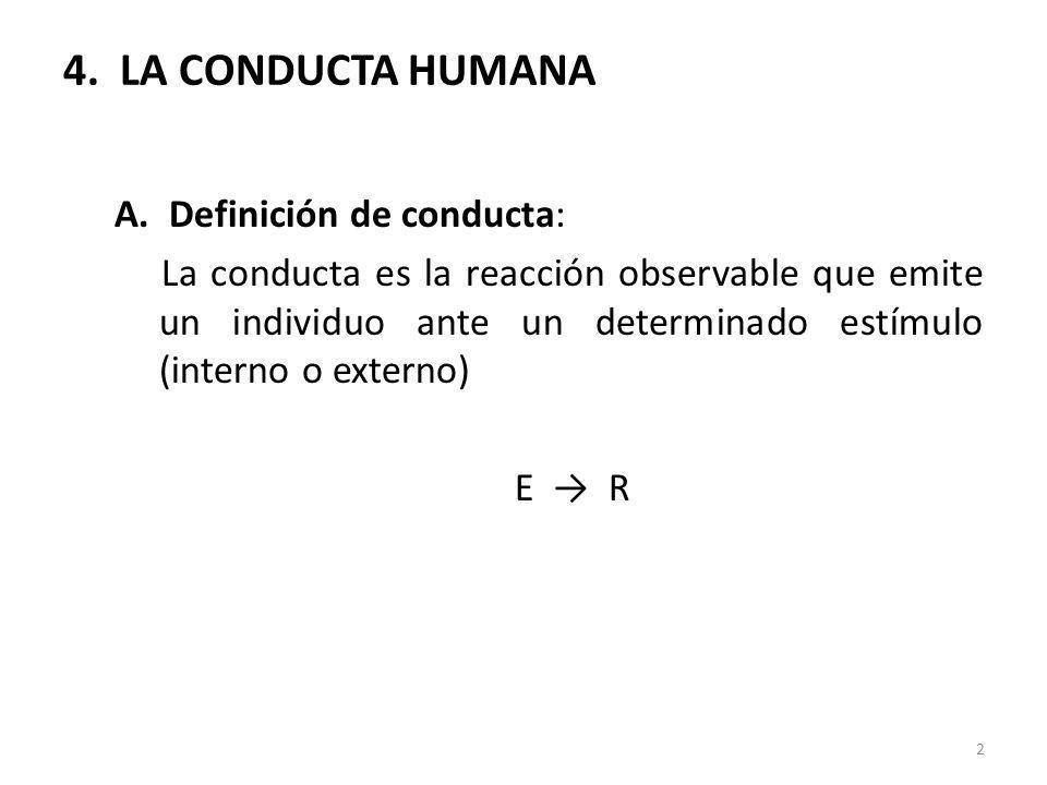 4. LA CONDUCTA HUMANA Definición de conducta: