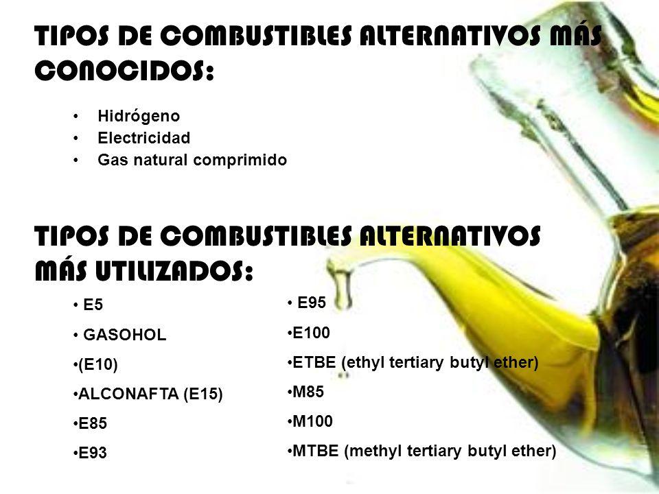 TIPOS DE COMBUSTIBLES ALTERNATIVOS MÁS CONOCIDOS: