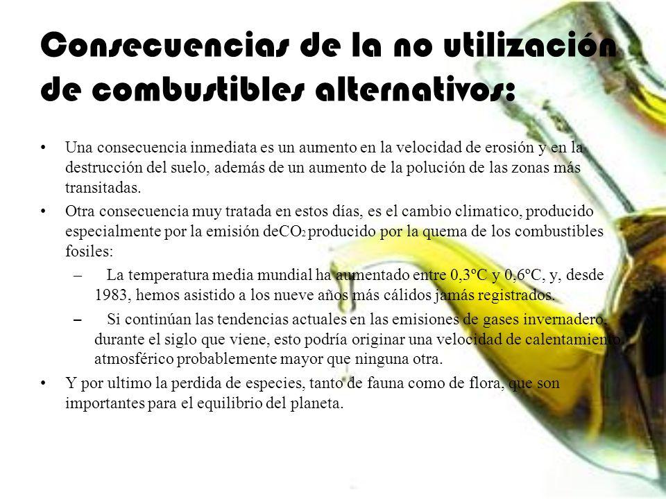 Consecuencias de la no utilización de combustibles alternativos: