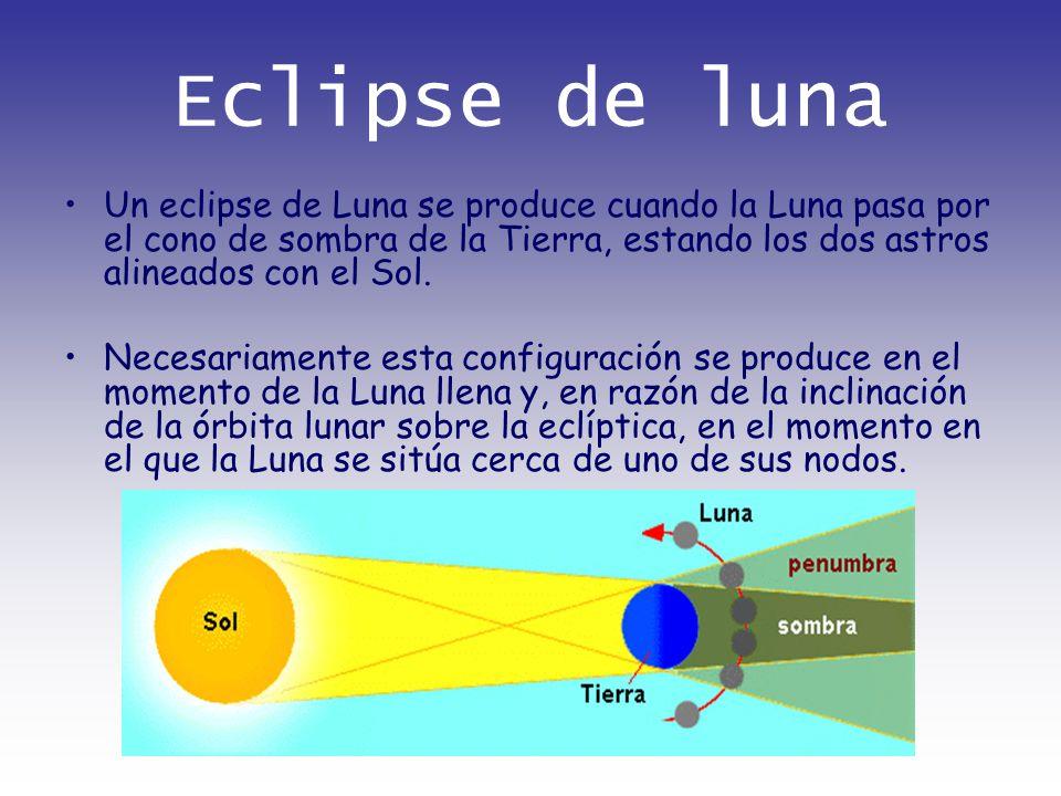 Eclipse de luna Un eclipse de Luna se produce cuando la Luna pasa por el cono de sombra de la Tierra, estando los dos astros alineados con el Sol.