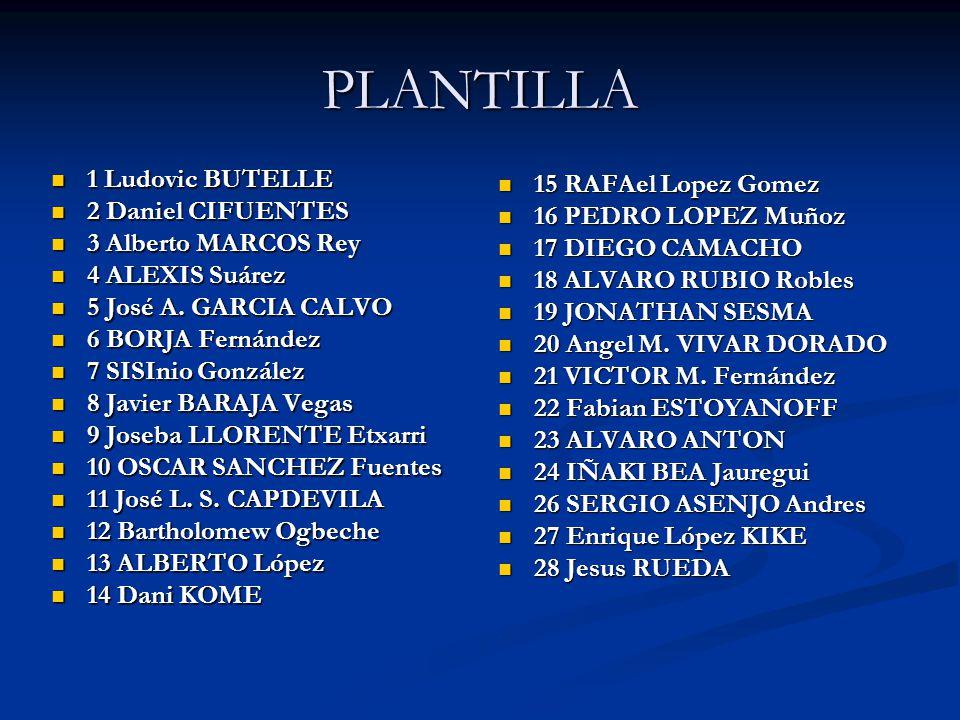PLANTILLA 1 Ludovic BUTELLE 15 RAFAel Lopez Gomez 2 Daniel CIFUENTES