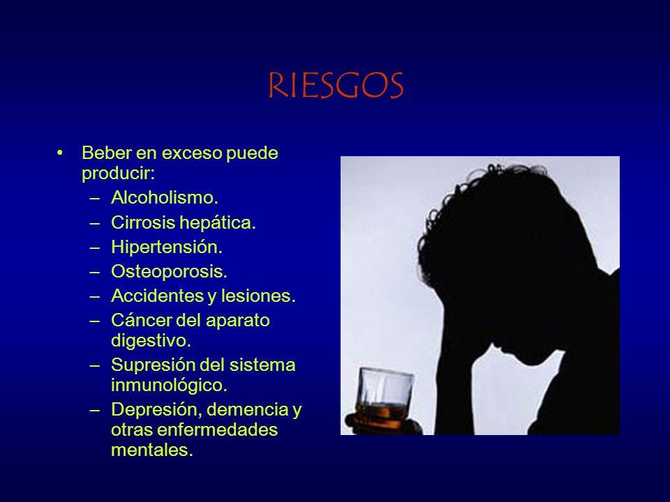 RIESGOS Beber en exceso puede producir: Alcoholismo.
