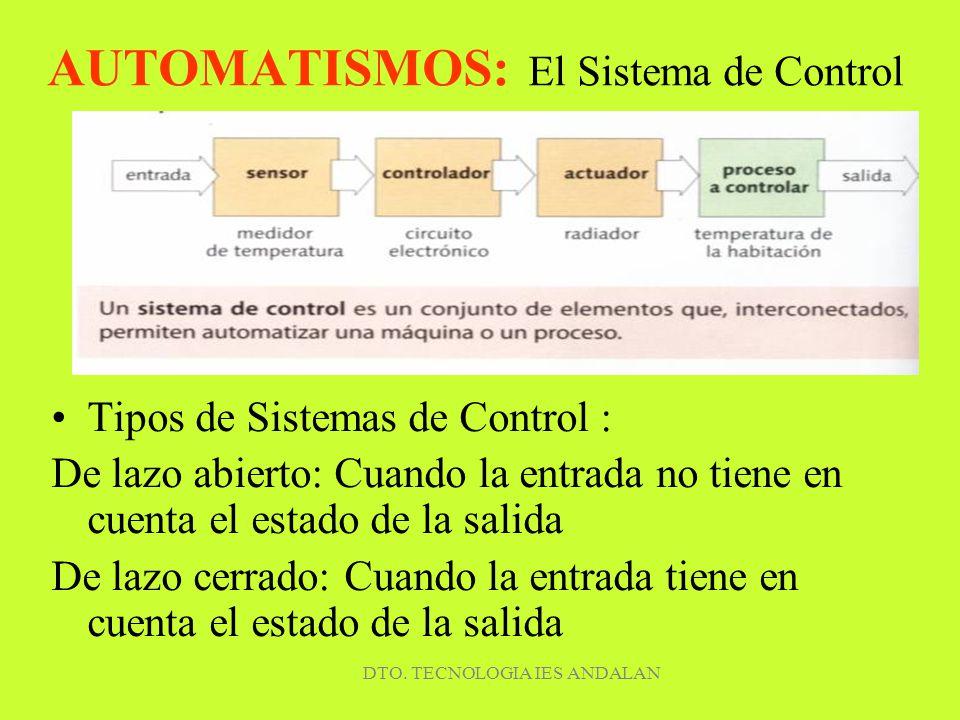 AUTOMATISMOS: El Sistema de Control