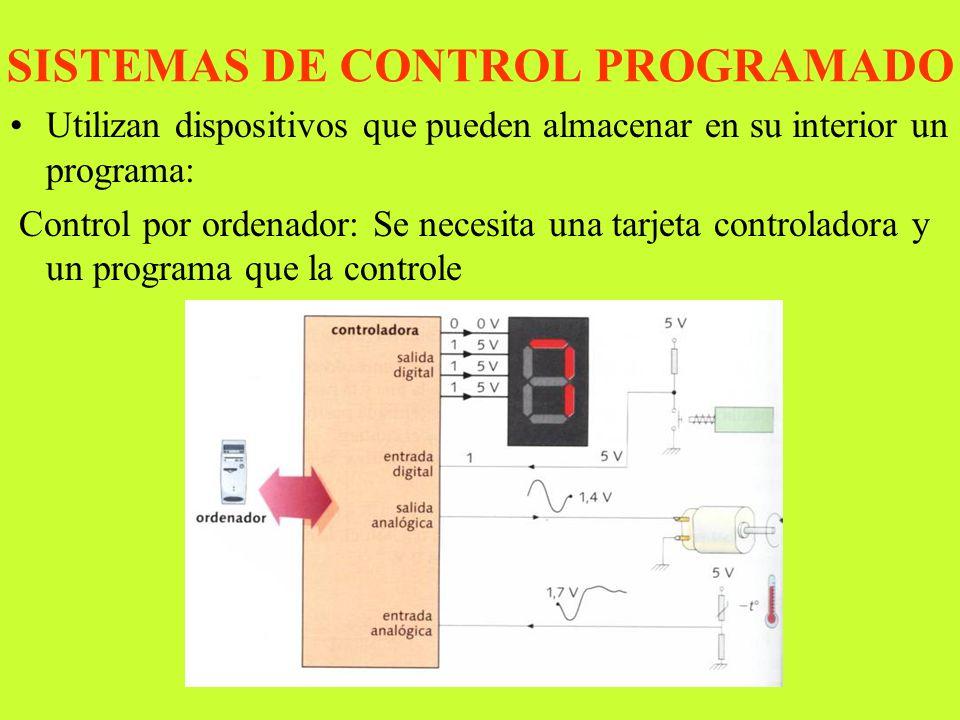 SISTEMAS DE CONTROL PROGRAMADO