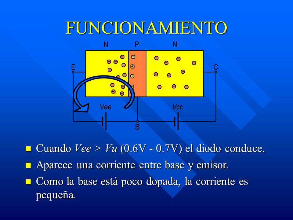 FUNCIONAMIENTO Cuando Vee > Vu (0.6V - 0.7V) el diodo conduce.