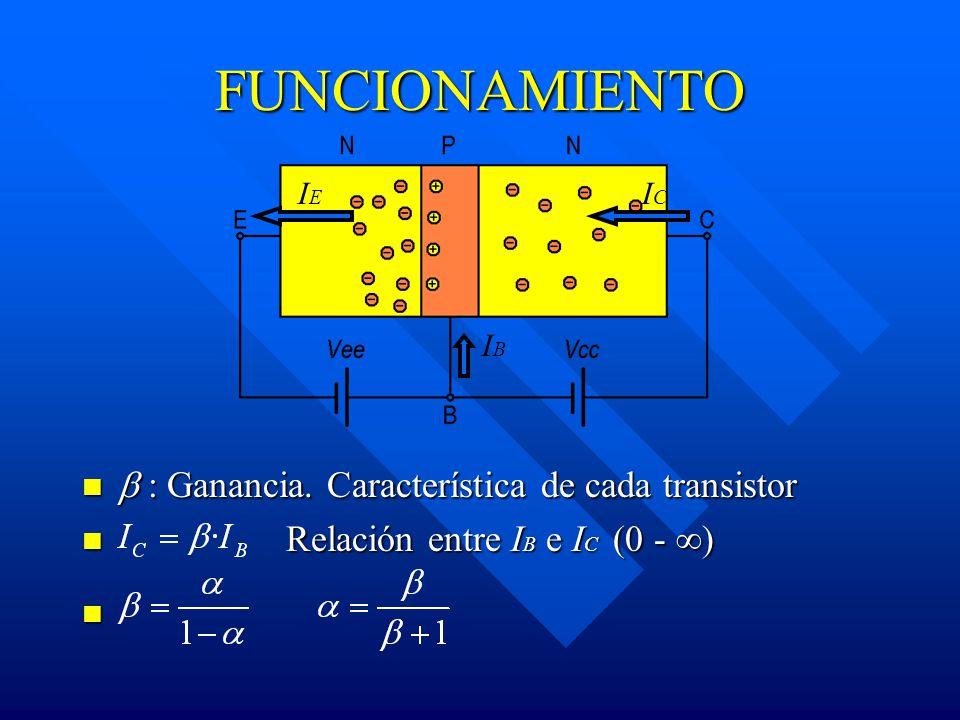 FUNCIONAMIENTO  : Ganancia. Característica de cada transistor