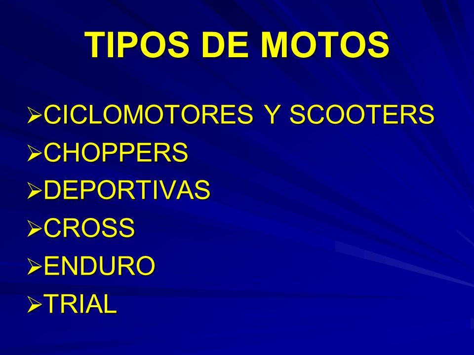 TIPOS DE MOTOS CICLOMOTORES Y SCOOTERS CHOPPERS DEPORTIVAS CROSS
