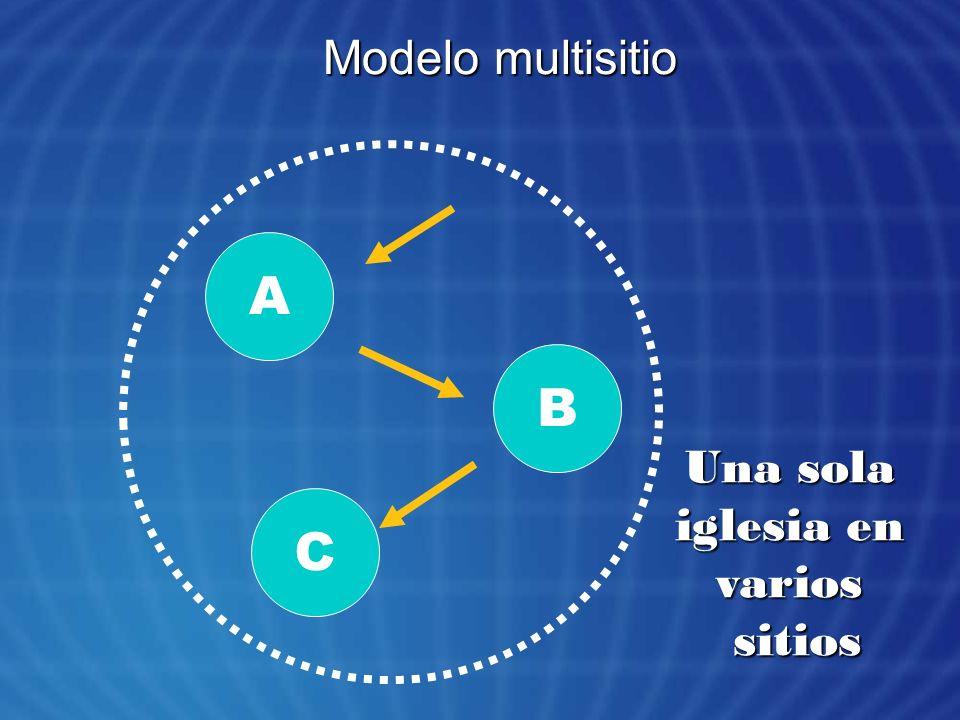 23/03/2017 Modelo multisitio A B Una sola iglesia en varios sitios C