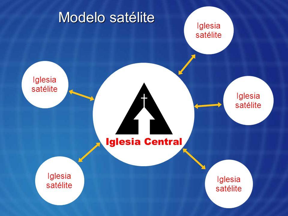 Modelo satélite Iglesia Central Iglesia satélite Iglesia satélite