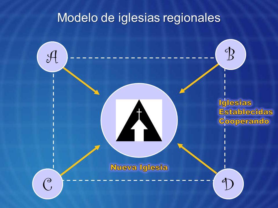 Modelo de iglesias regionales