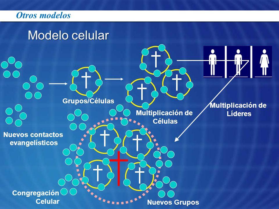 Modelo celular Otros modelos 23/03/2017 Grupos/Células