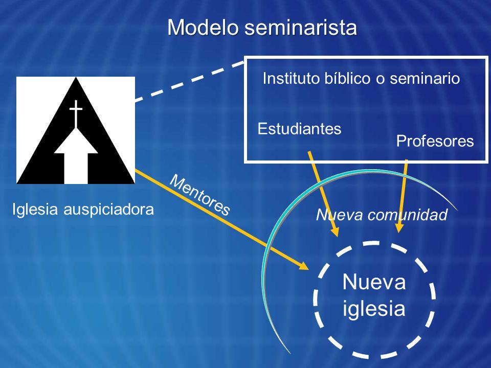 Modelo seminarista Nueva iglesia Instituto bíblico o seminario