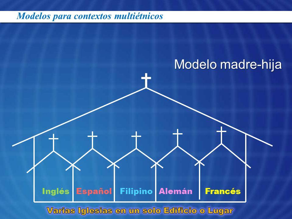Modelo madre-hija Modelos para contextos multiétnicos Inglés Español