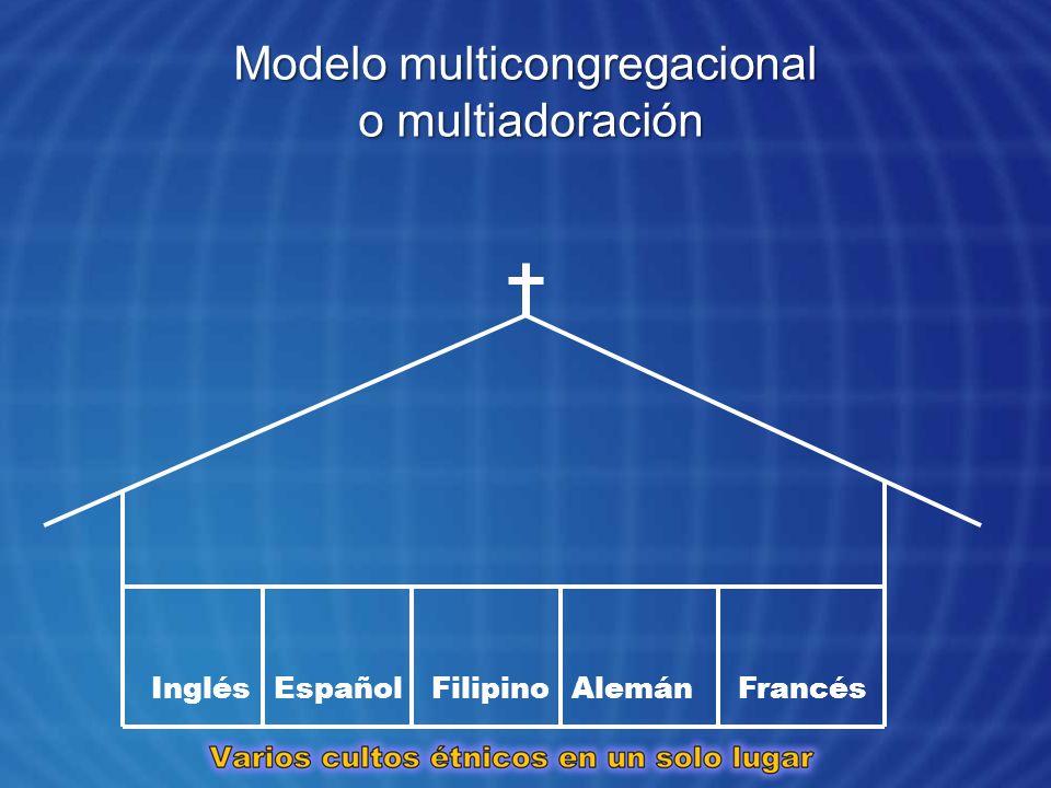 Modelo multicongregacional