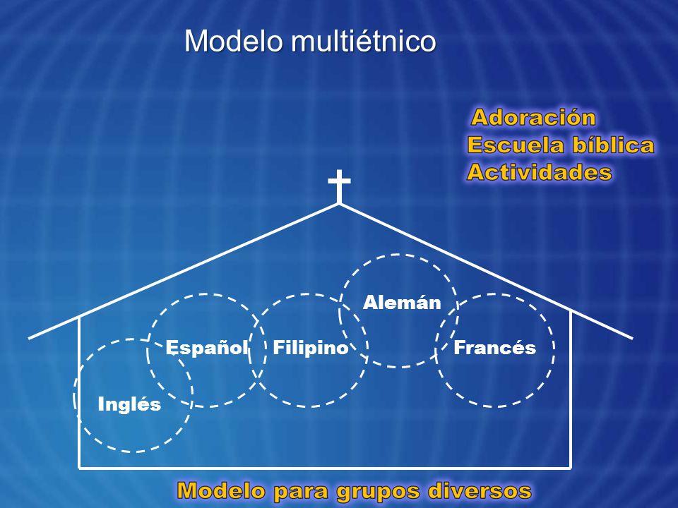 23/03/2017 Modelo multiétnico Alemán Español Filipino Francés Inglés