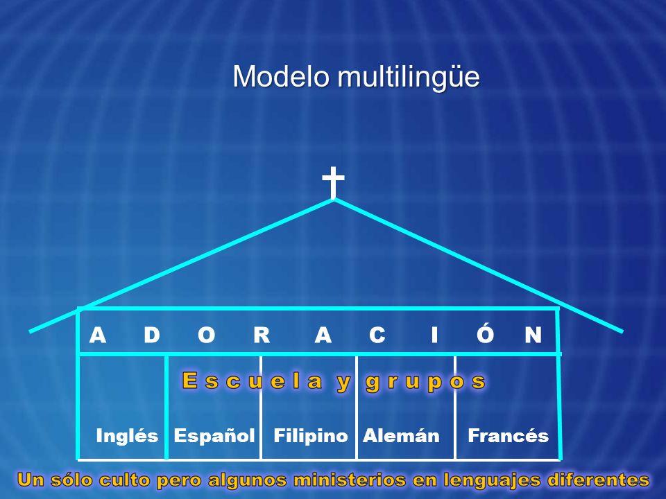 Modelo multilingüe A D O R A C I Ó N Inglés Español Filipino Alemán