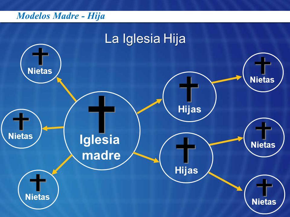 La Iglesia Hija Iglesia madre Modelos Madre - Hija Hijas Hijas Nietas