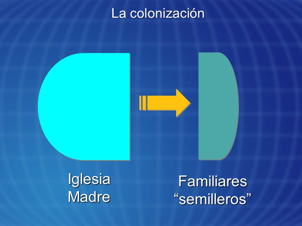23/03/2017 La colonización Iglesia Madre Familiares semilleros