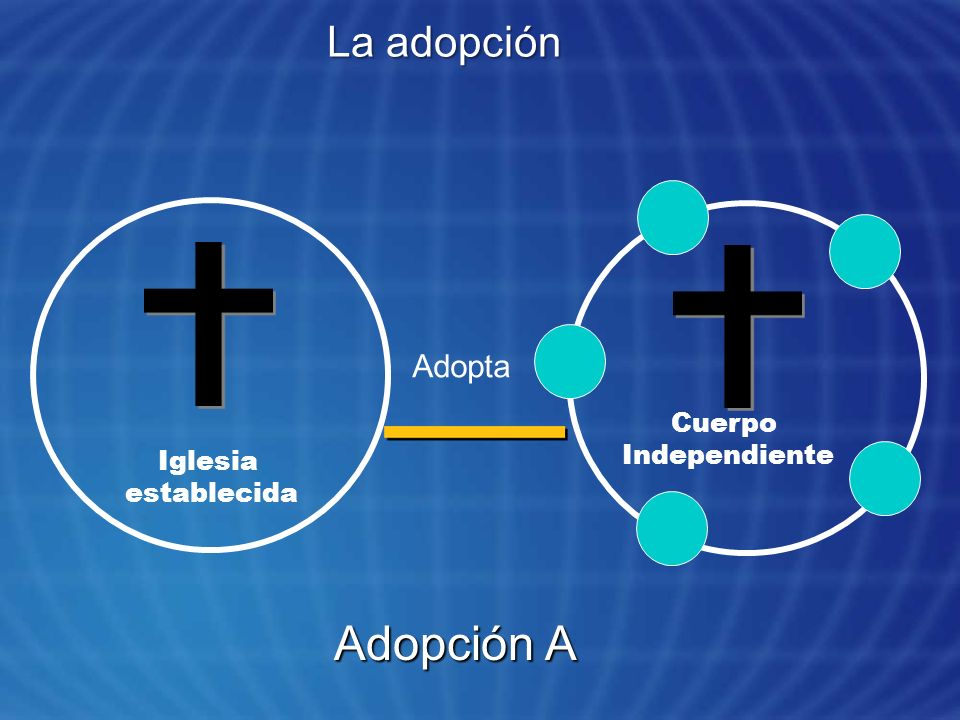 Adopción A La adopción Adopta Cuerpo Independiente Iglesia establecida