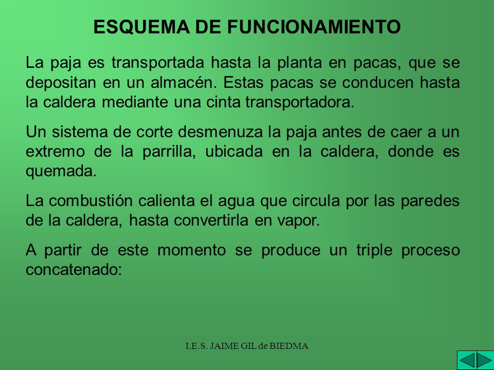 ESQUEMA DE FUNCIONAMIENTO