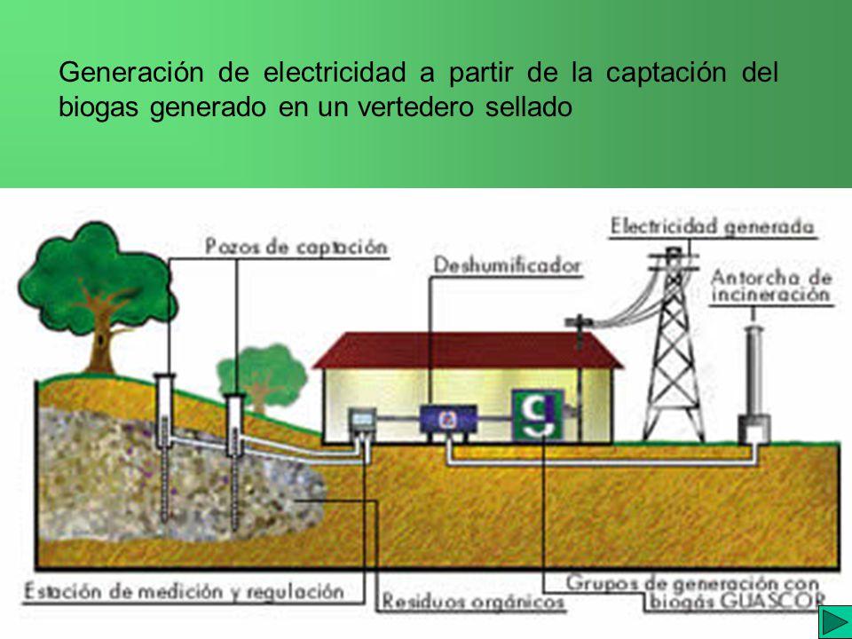 Generación de electricidad a partir de la captación del biogas generado en un vertedero sellado