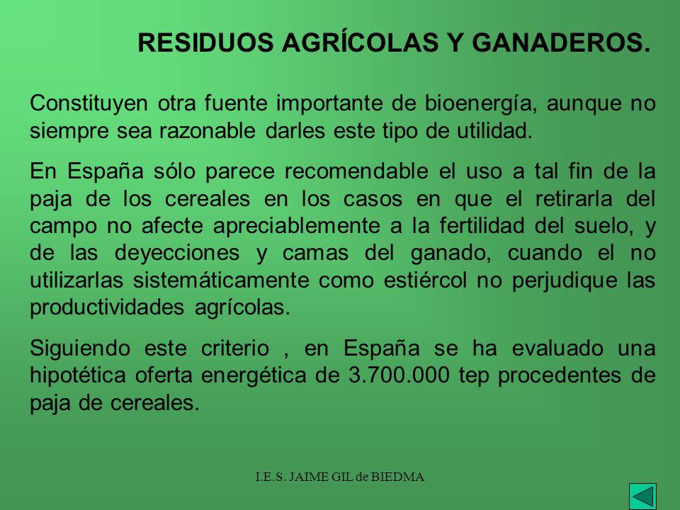RESIDUOS AGRÍCOLAS Y GANADEROS.