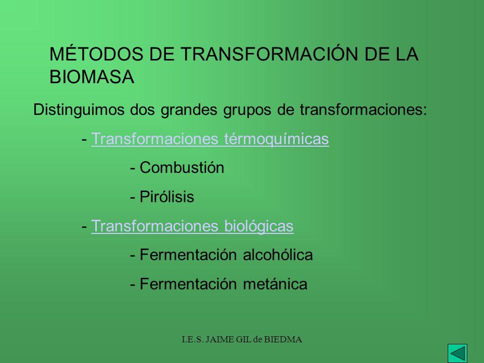 MÉTODOS DE TRANSFORMACIÓN DE LA BIOMASA