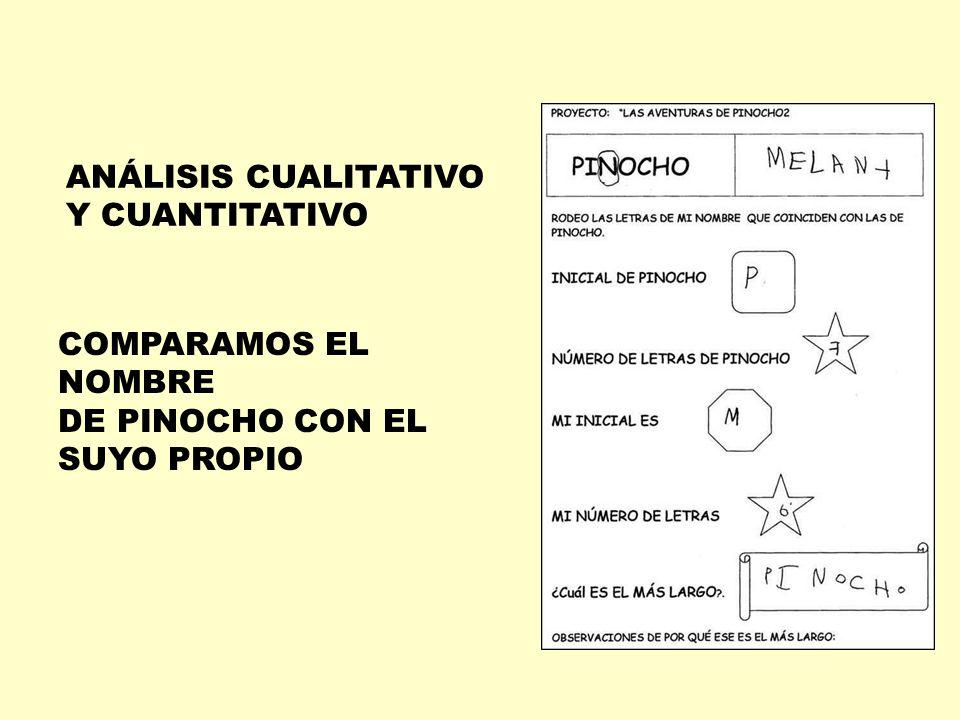 ANÁLISIS CUALITATIVO Y CUANTITATIVO COMPARAMOS EL NOMBRE DE PINOCHO CON EL SUYO PROPIO