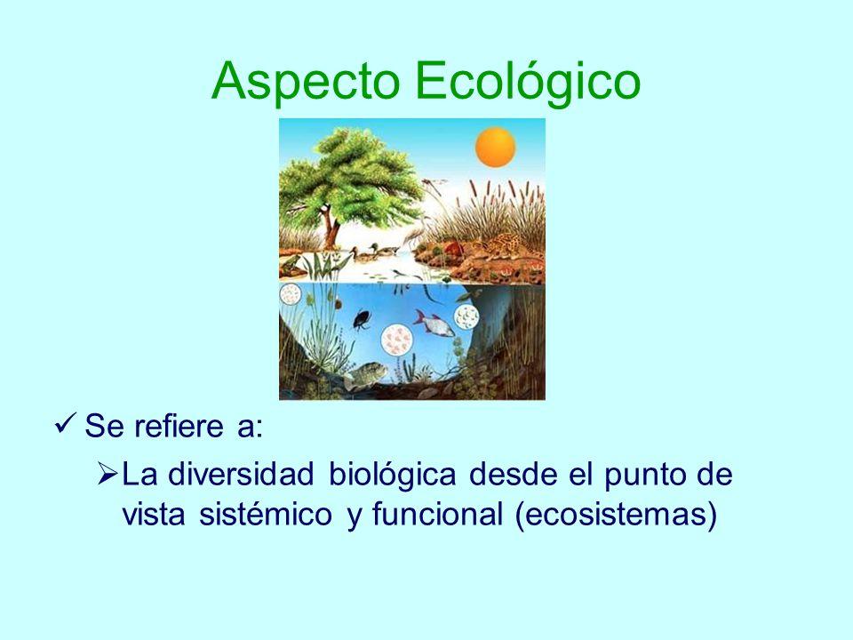 Aspecto Ecológico Se refiere a:
