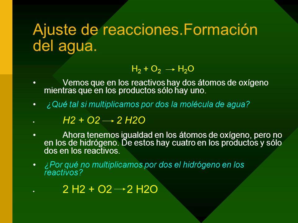 Ajuste de reacciones.Formación del agua.