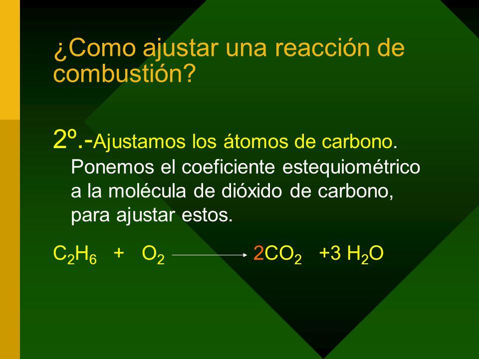 ¿Como ajustar una reacción de combustión