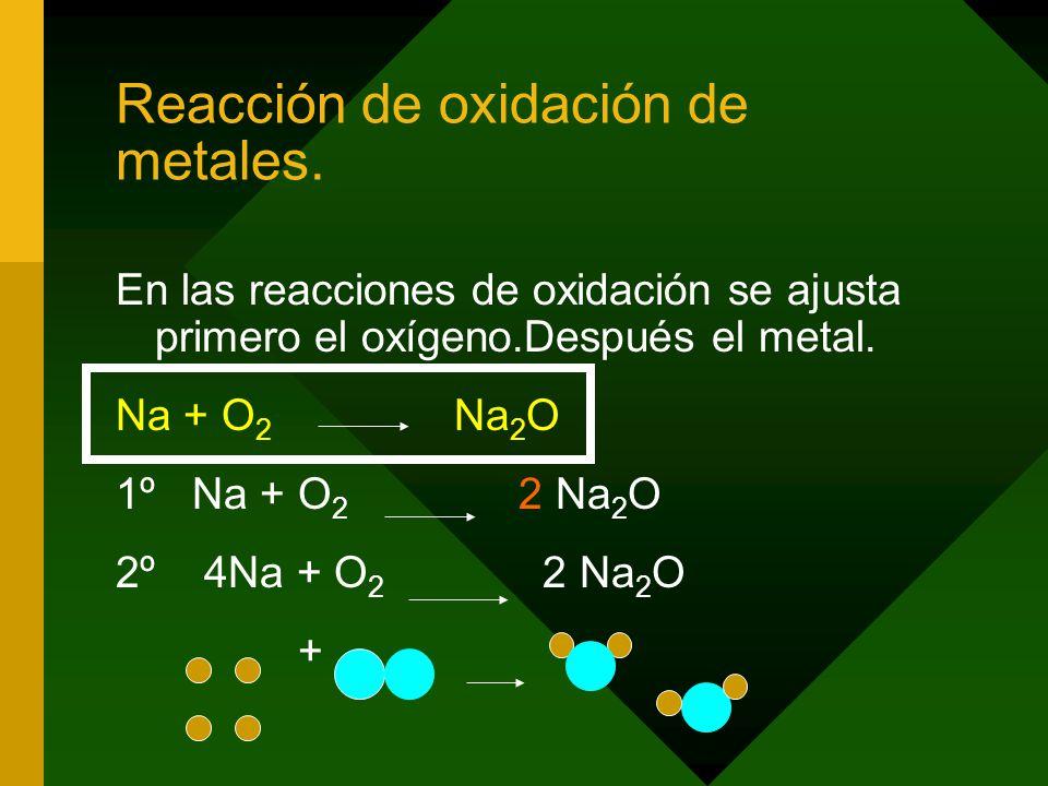 Reacción de oxidación de metales.