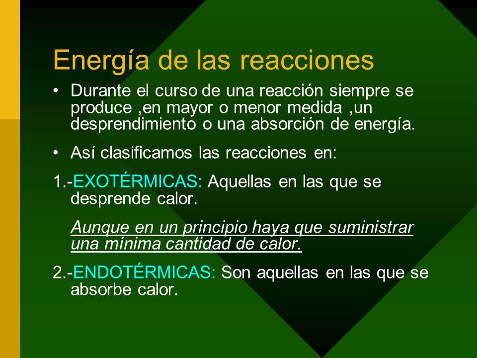 Energía de las reacciones