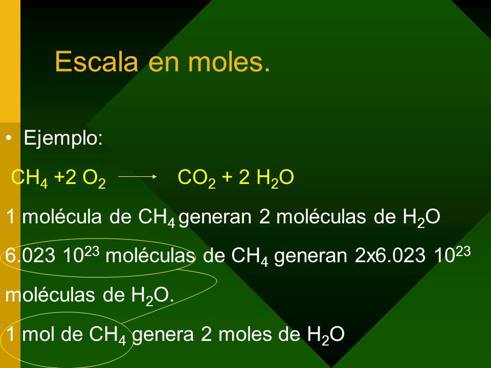 Escala en moles. Ejemplo: CH4 +2 O2 CO2 + 2 H2O