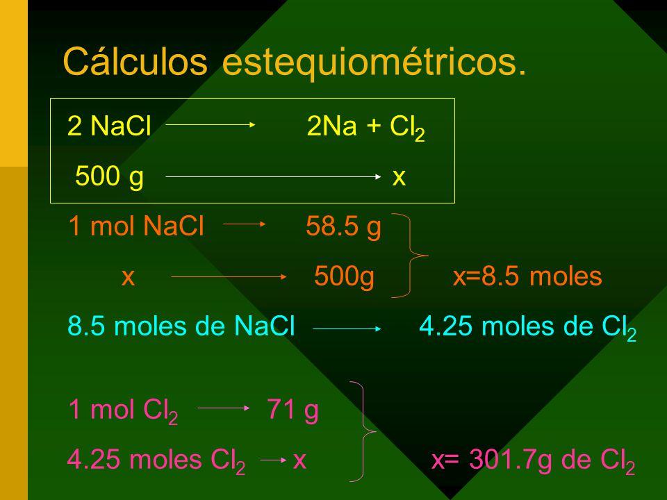 Cálculos estequiométricos.