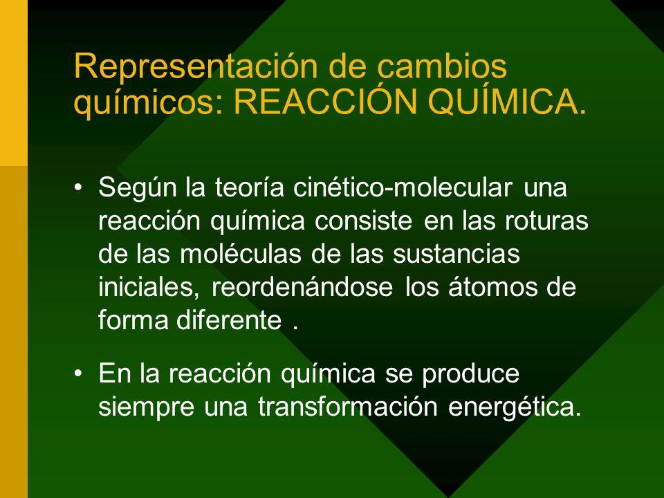 Representación de cambios químicos: REACCIÓN QUÍMICA.