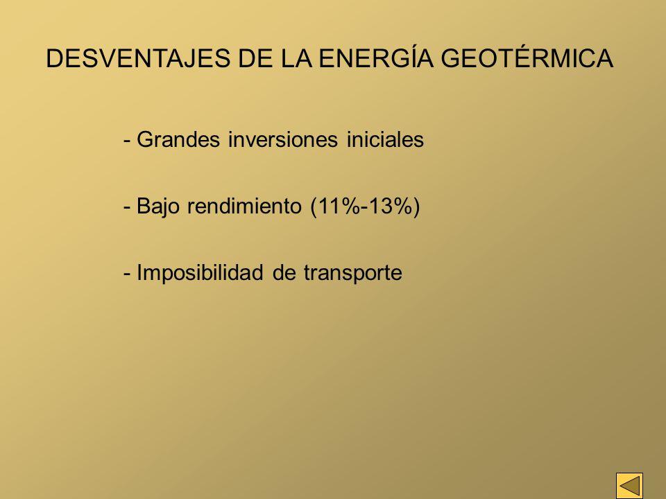 DESVENTAJES DE LA ENERGÍA GEOTÉRMICA