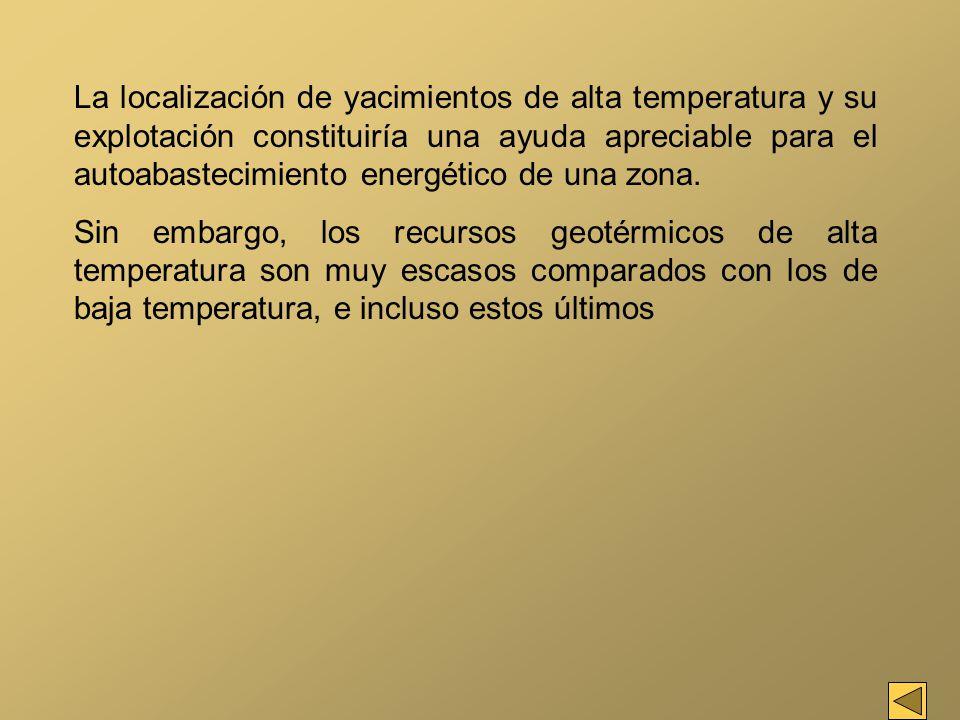 La localización de yacimientos de alta temperatura y su explotación constituiría una ayuda apreciable para el autoabastecimiento energético de una zona.