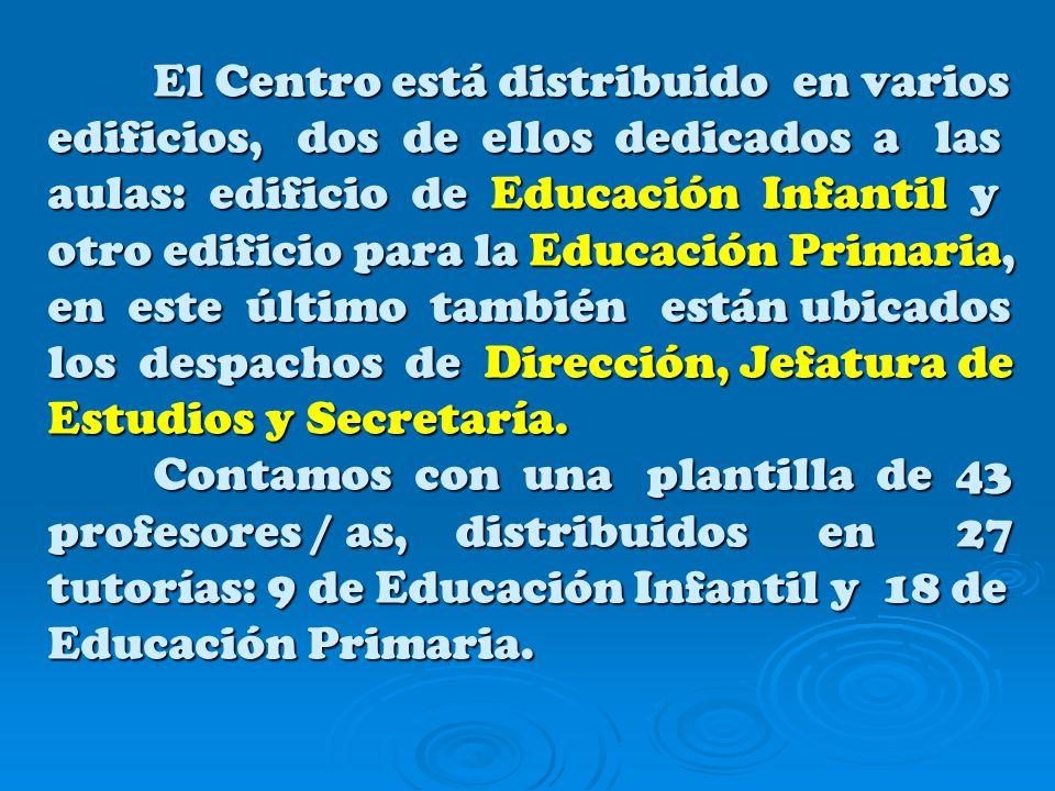 El Centro está distribuido en varios edificios, dos de ellos dedicados a las aulas: edificio de Educación Infantil y otro edificio para la Educación Primaria, en este último también están ubicados los despachos de Dirección, Jefatura de Estudios y Secretaría.