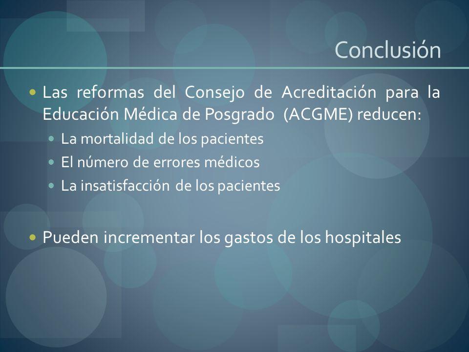 Conclusión Las reformas del Consejo de Acreditación para la Educación Médica de Posgrado (ACGME) reducen:
