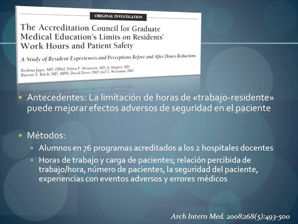 Antecedentes: La limitación de horas de «trabajo-residente» puede mejorar efectos adversos de seguridad en el paciente