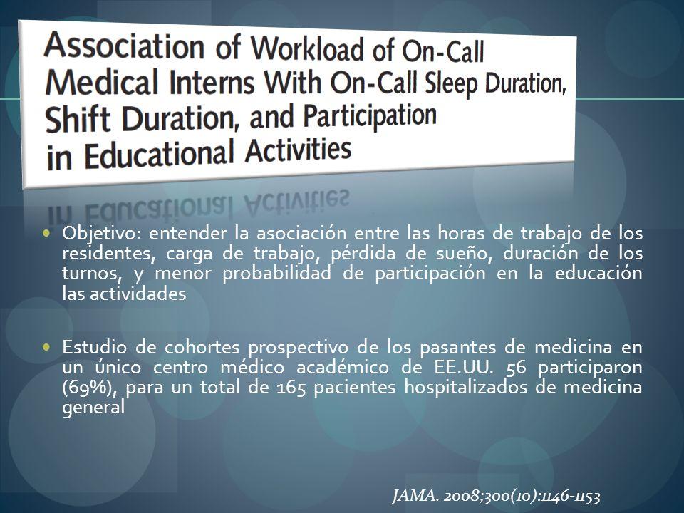 Objetivo: entender la asociación entre las horas de trabajo de los residentes, carga de trabajo, pérdida de sueño, duración de los turnos, y menor probabilidad de participación en la educación las actividades
