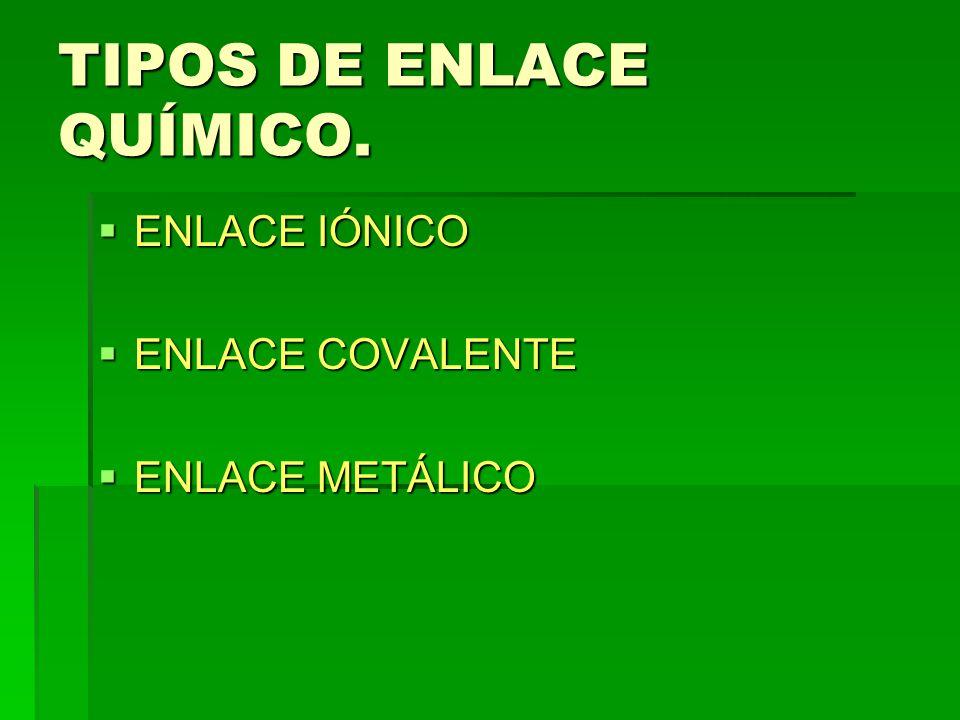 TIPOS DE ENLACE QUÍMICO.